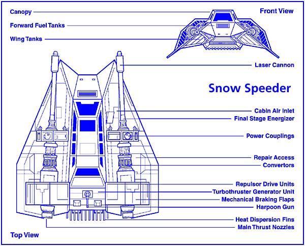 snowspeedersch